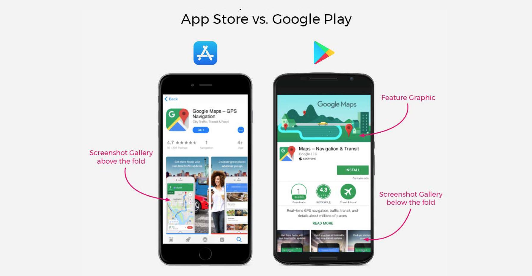 App StoreとGoogle Play