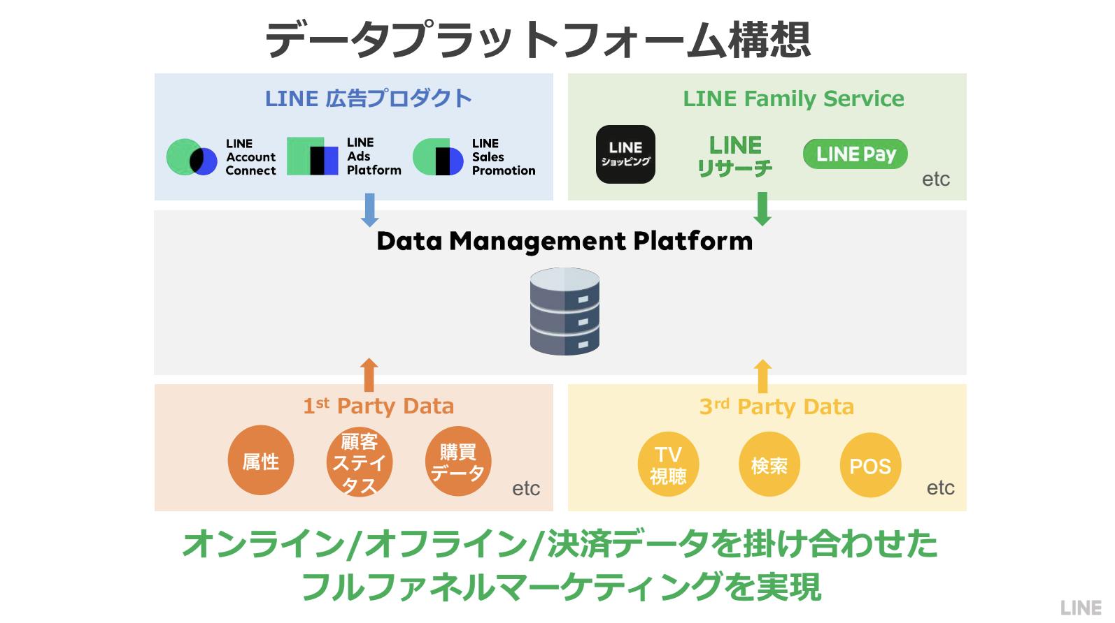 LINE-20190306-03.png