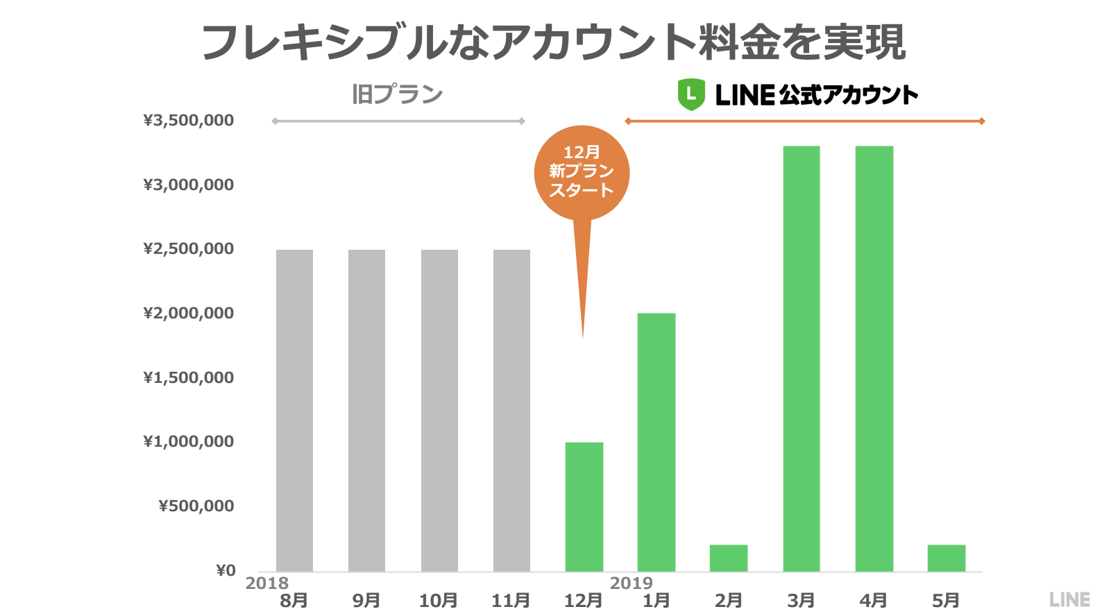 LINE-20190236-01.png