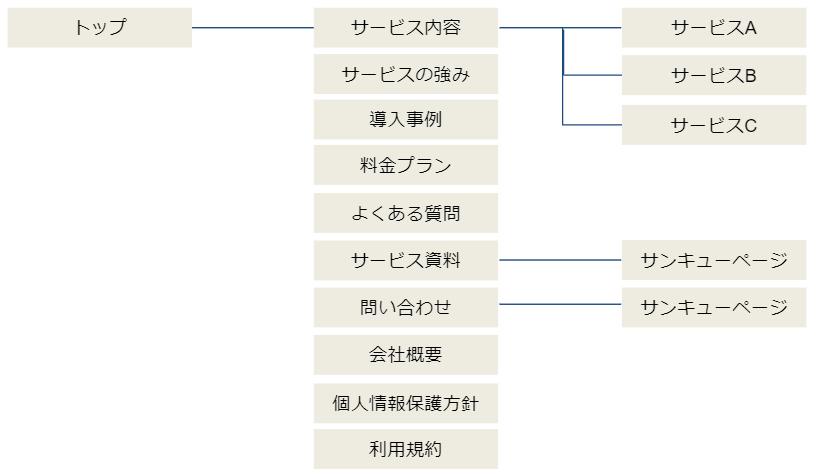 website_globalnavi_pattern_3.png