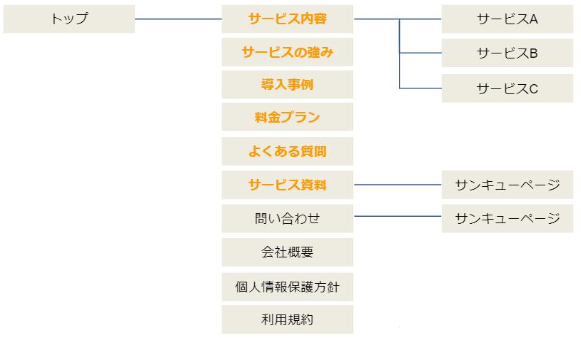 website_globalnavi_pattern_4.png