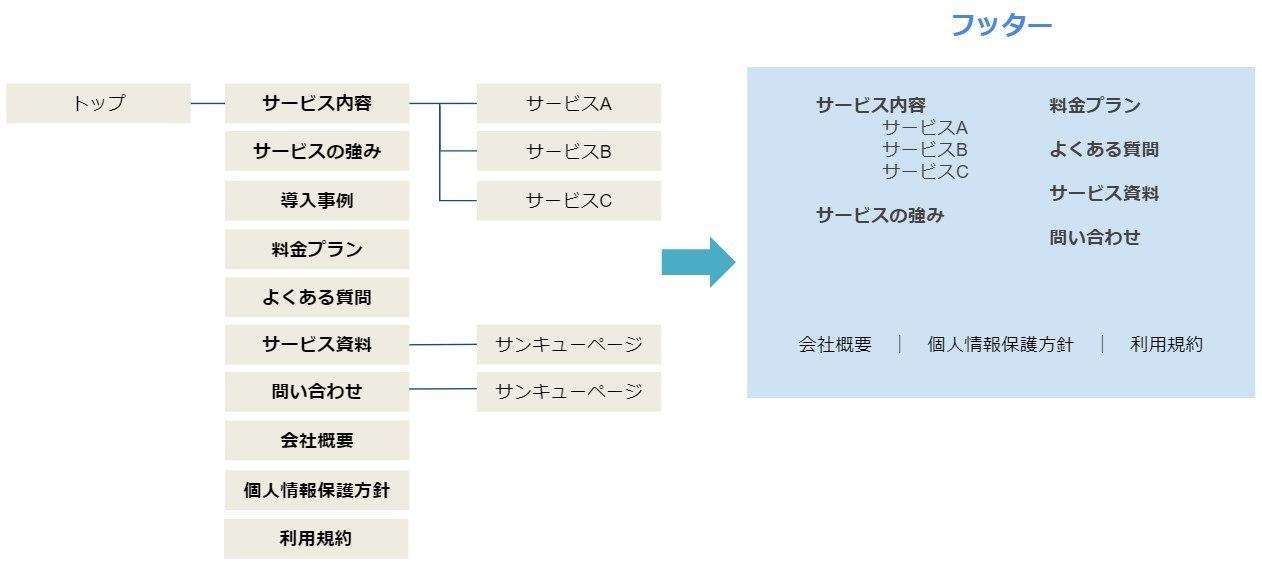 website_globalnavi_pattern_8.png
