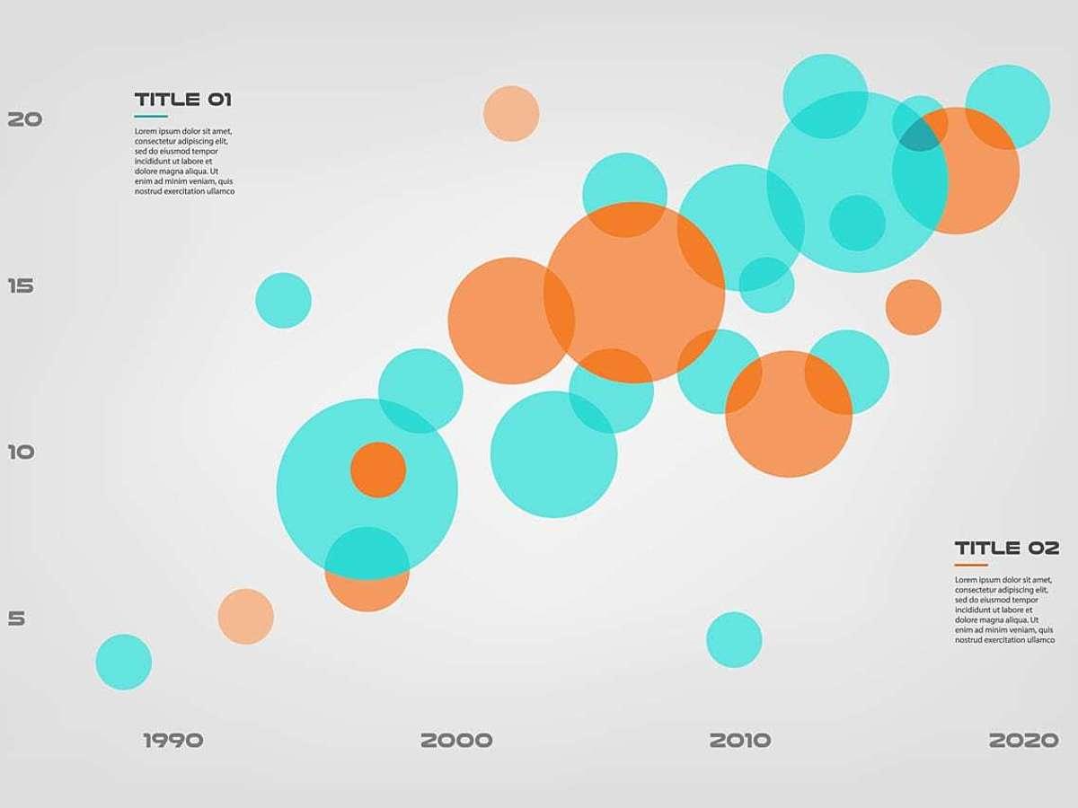 「Excel(エクセル)を使ったバブルチャートの作り方」の見出し画像