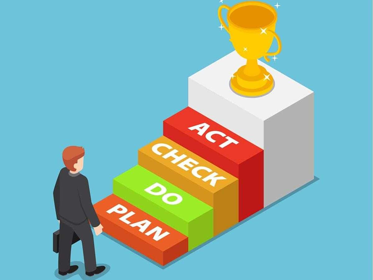 「ECサイトで実践するべき。ネット広告のPDCAサイクルの回し方」の見出し画像