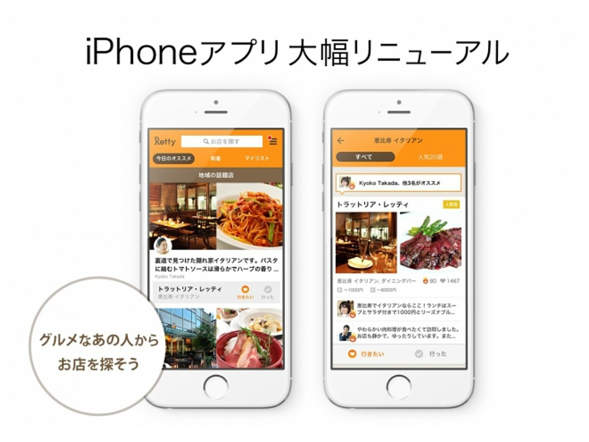 「実名制グルメ口コミサービスRetty、10億円調達とiPhoneアプリの大幅リニューアルを発表」の見出し画像
