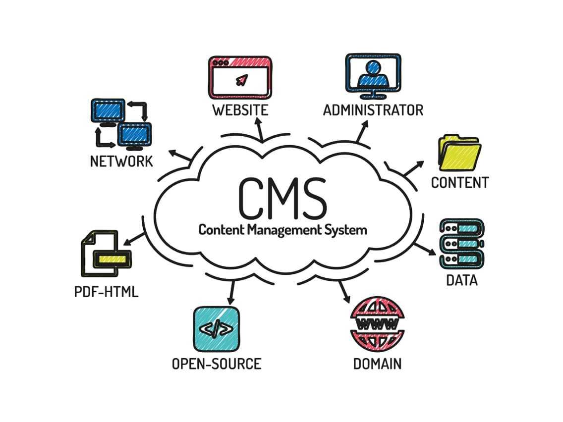 世界でシェアを誇る有名CMSを比較!それぞれのメリット・デメリット