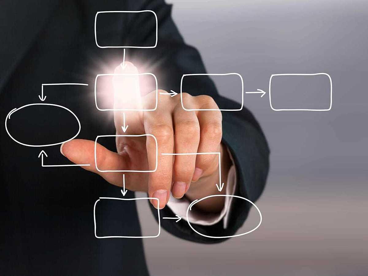 「ERPの導入手順とは?選び方のポイントとあわせて解説!」の見出し画像