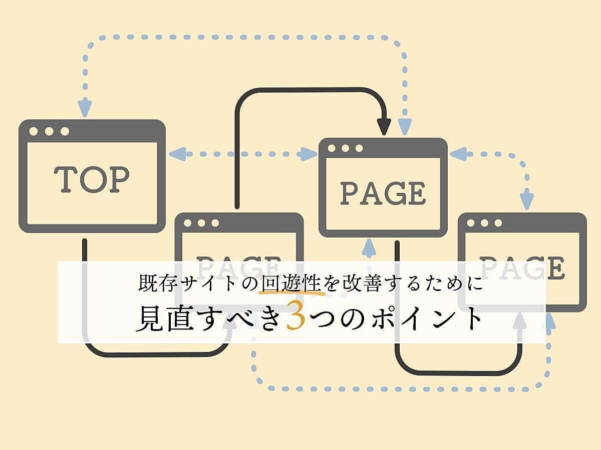 「【初心者向け】既存サイトの回遊性を改善するために見直すべき3つのポイント」の見出し画像