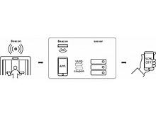 「IDを発信するBeacon機能を搭載した 世界初の自動ドアセンサー発売」の見出し画像