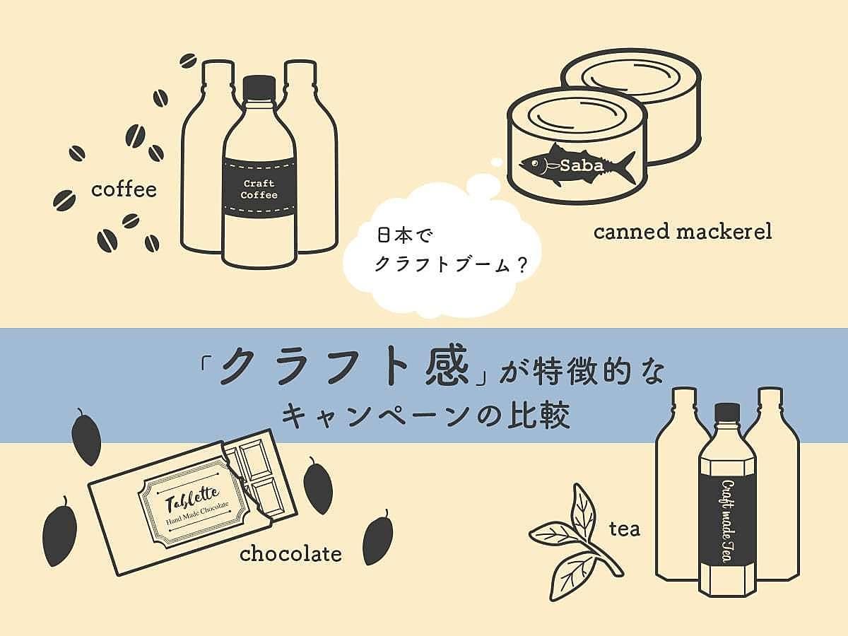 「日本でクラフトブーム? 「クラフト感」が特徴的なキャンペーンの比較」の見出し画像
