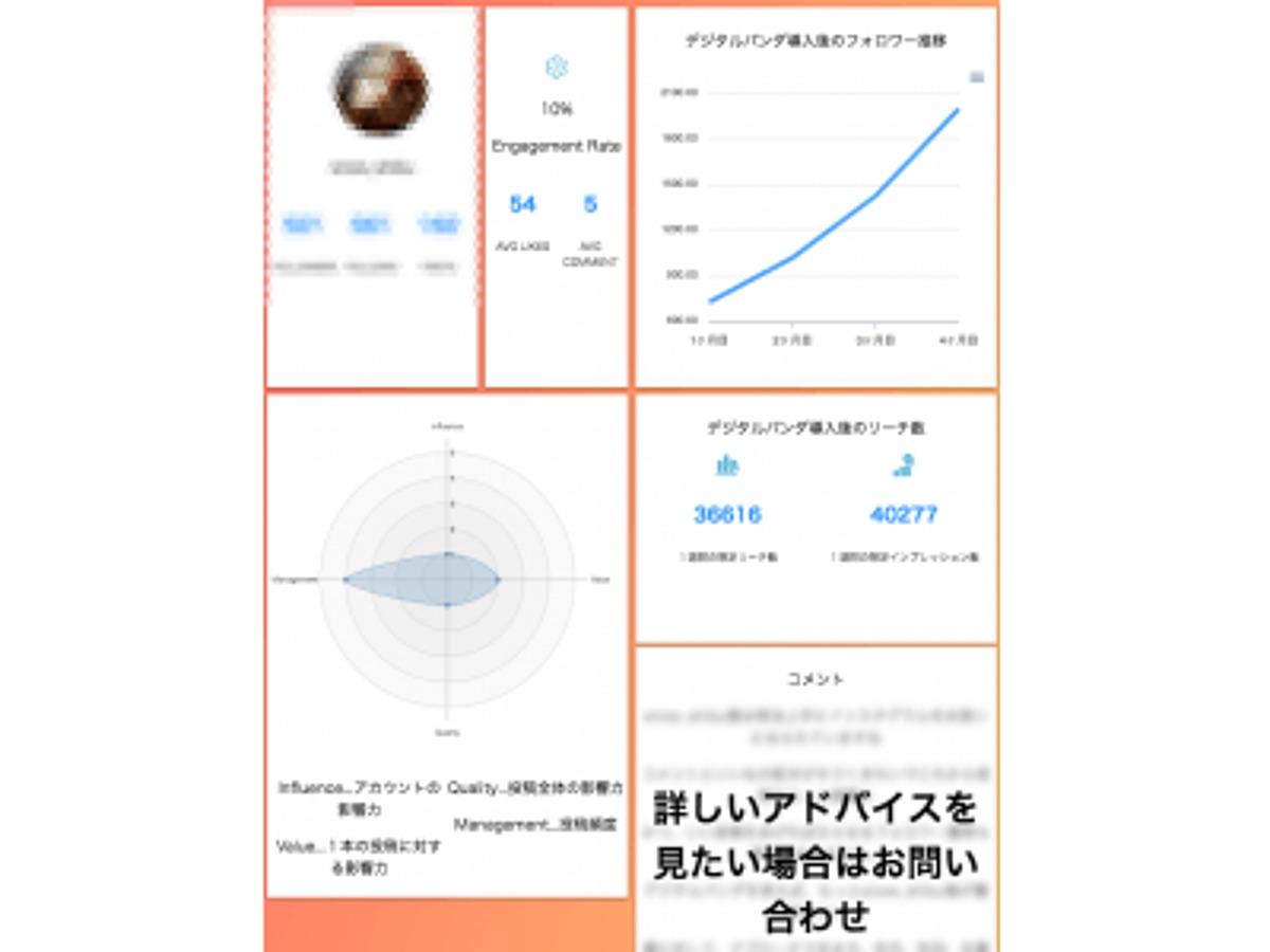 「【popteam】未来のフォロワー数をAIが予測!?インスタグラム診断サービスをリリース!!」の見出し画像