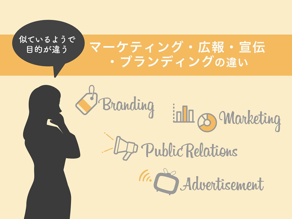 マーケティング・広報・宣伝・ブランディング、似ているようで違うその目的とは