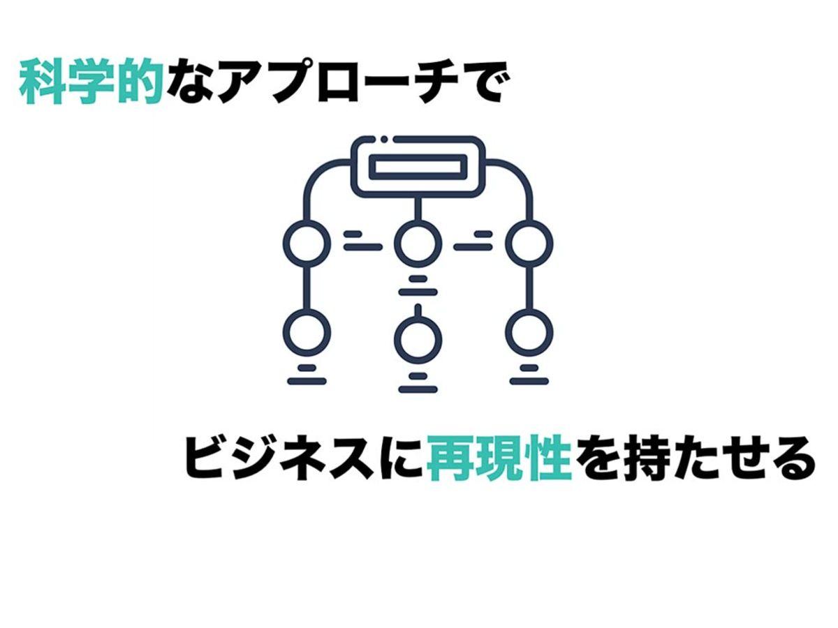 「THE MODEL(ザ・モデル)で実現!共業プロセスから生まれる強いマーケティング」の見出し画像