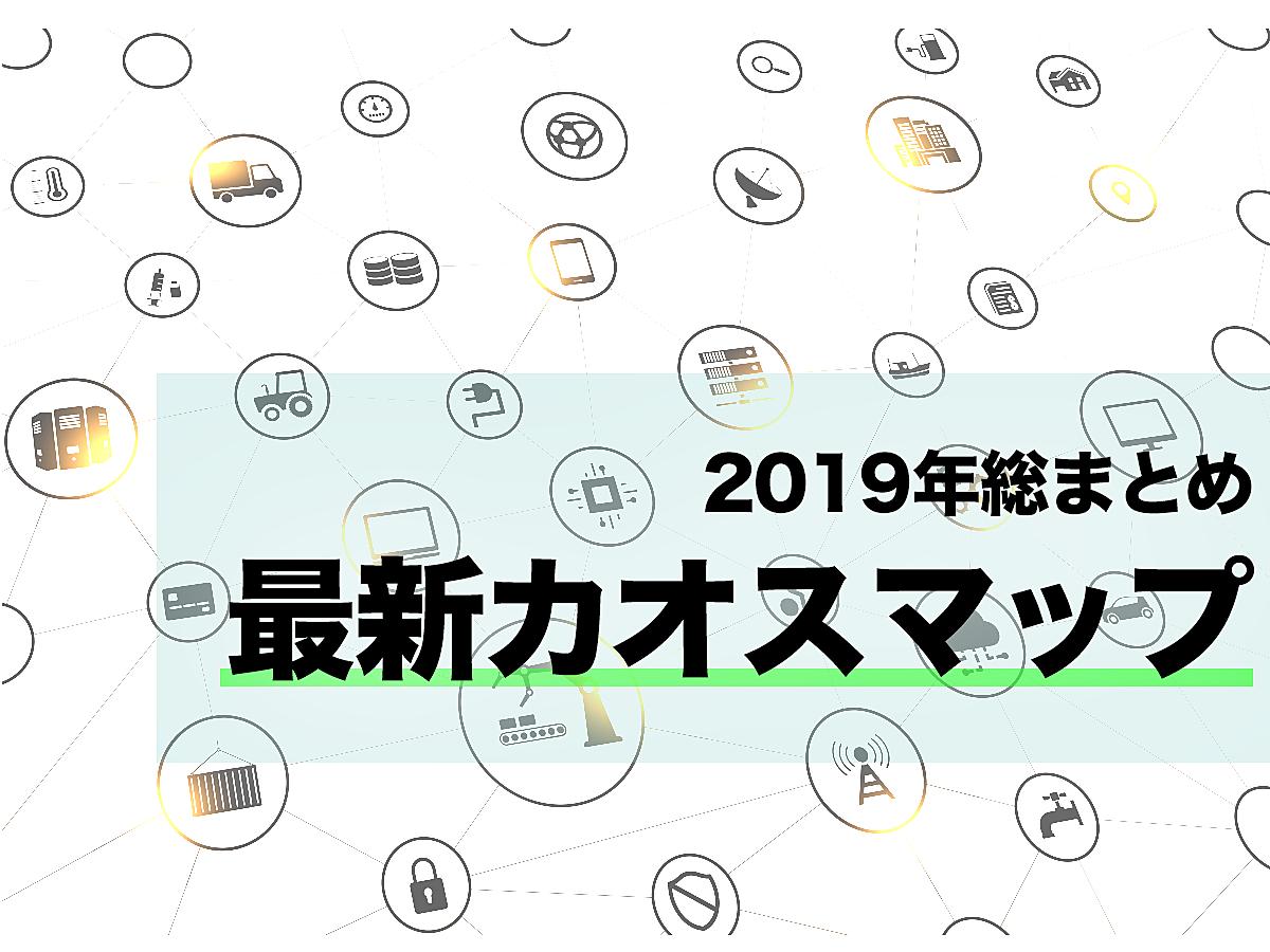「業界別11業種・カオスマップまとめ|SaaS、マーケティング、Web広告、チャットボット、ECなど」の見出し画像