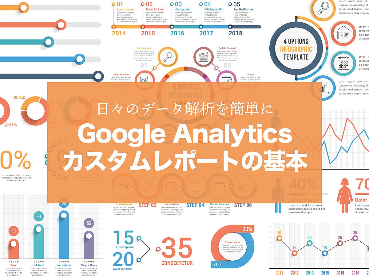 「Google Analytics(グーグルアナリティクス・GA)カスタムレポートの使い方を解説!便利なカスタムレポートテンプレートも紹介」の見出し画像