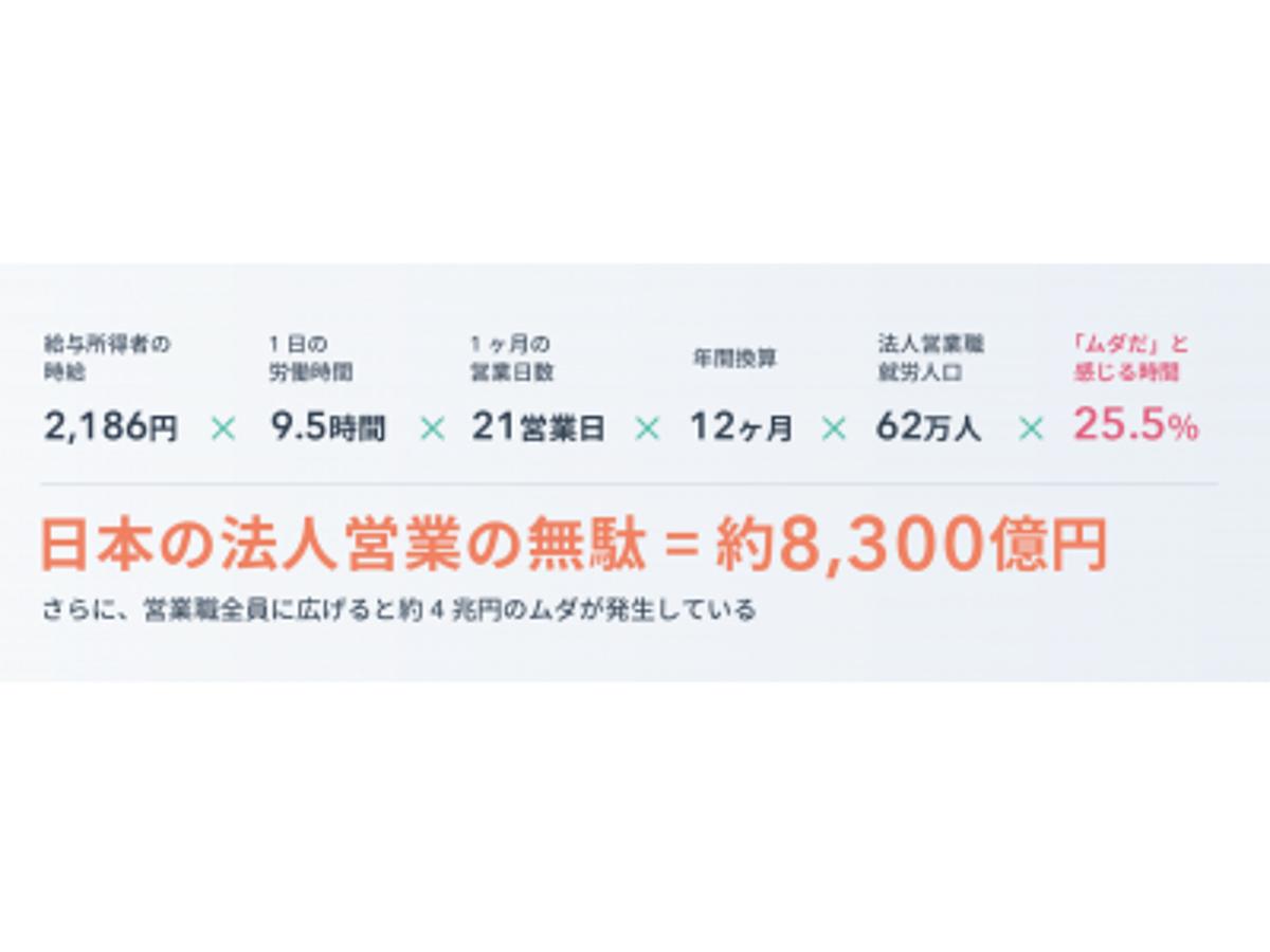 「「働く時間の25.5%はムダ」で「年間約8,300億円」の経済損失!令和時代の営業はどうなる?日本の営業に関する意識・実態調査結果をHubSpotが発表」の見出し画像