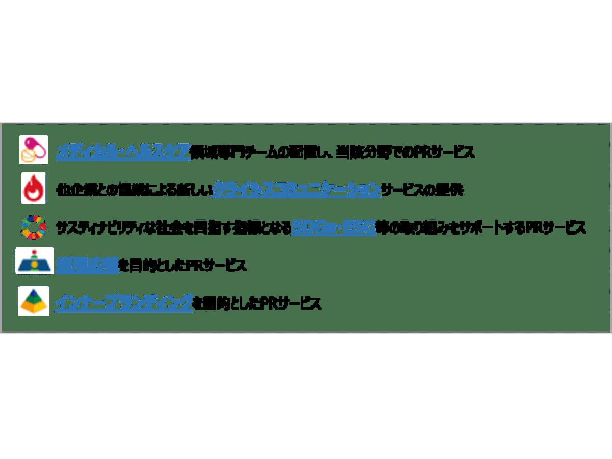 「総合PR会社ベクトルのグループ会社である株式会社イレクション、株式会社トータルに社名変更」の見出し画像