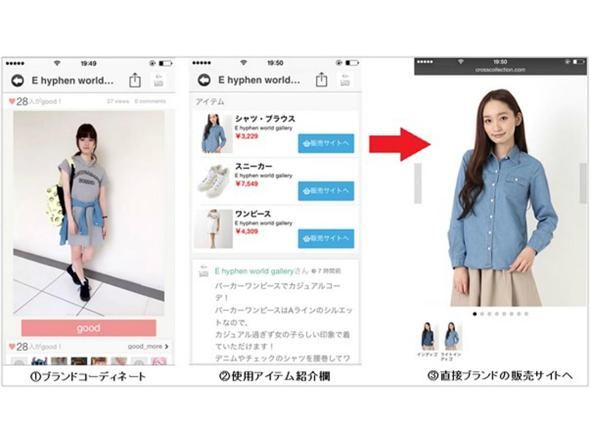「ファッションコーディネートアプリ「CoordiSnap」ECサイトへ直接送客する機能の提供を開始」の見出し画像