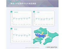 「ヤフー、近隣県からの来訪者数調査レポートを公開、東京への流入はビジネス以外が多い」の見出し画像