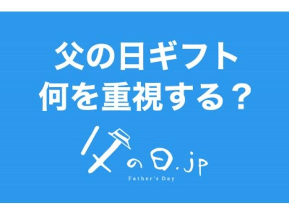 「「父の日ギフトで一番重視するのは?」父の日に関するアンケート調査(父の日.jp 調べ)」の見出し画像