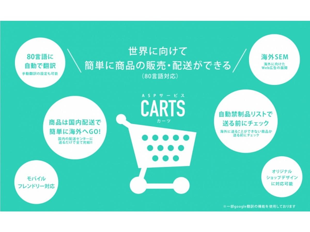 「80言語を自動翻訳、商品の販売・発送までをサポートする越境EC向けシステム「CARTS」をリリース」の見出し画像