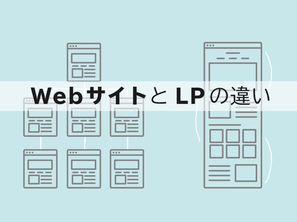 「集客方法や目的が違う!WebサイトとLP(ランディングページ)の違いとは?」の見出し画像