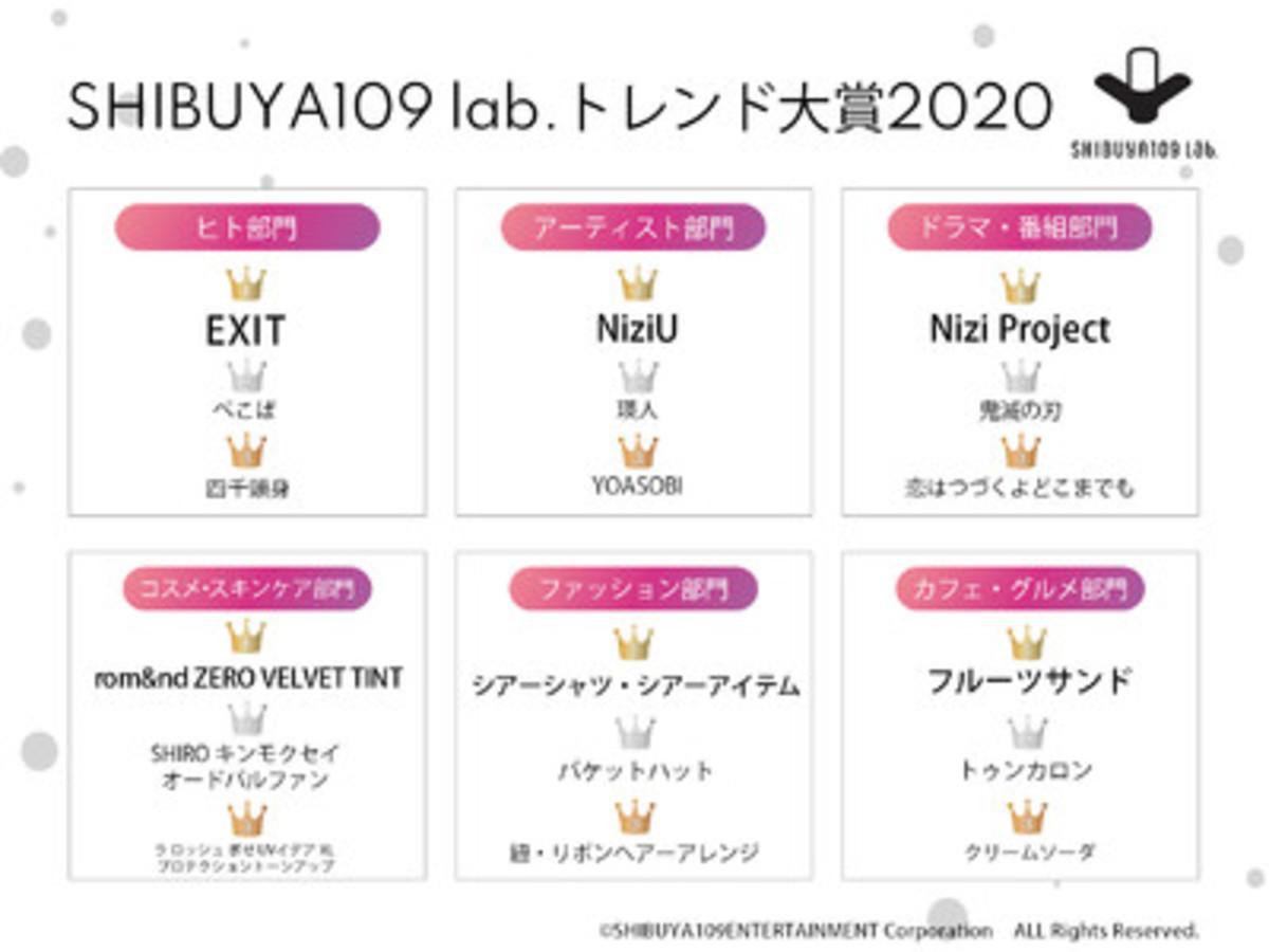 「SHIBUYA109ガールズが選ぶSHIBUYA109 lab.トレンド大賞2020」の見出し画像