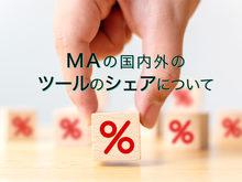 「マーケティングオートメーション(MA)のシェアは?国内外のツールを紹介 」の見出し画像