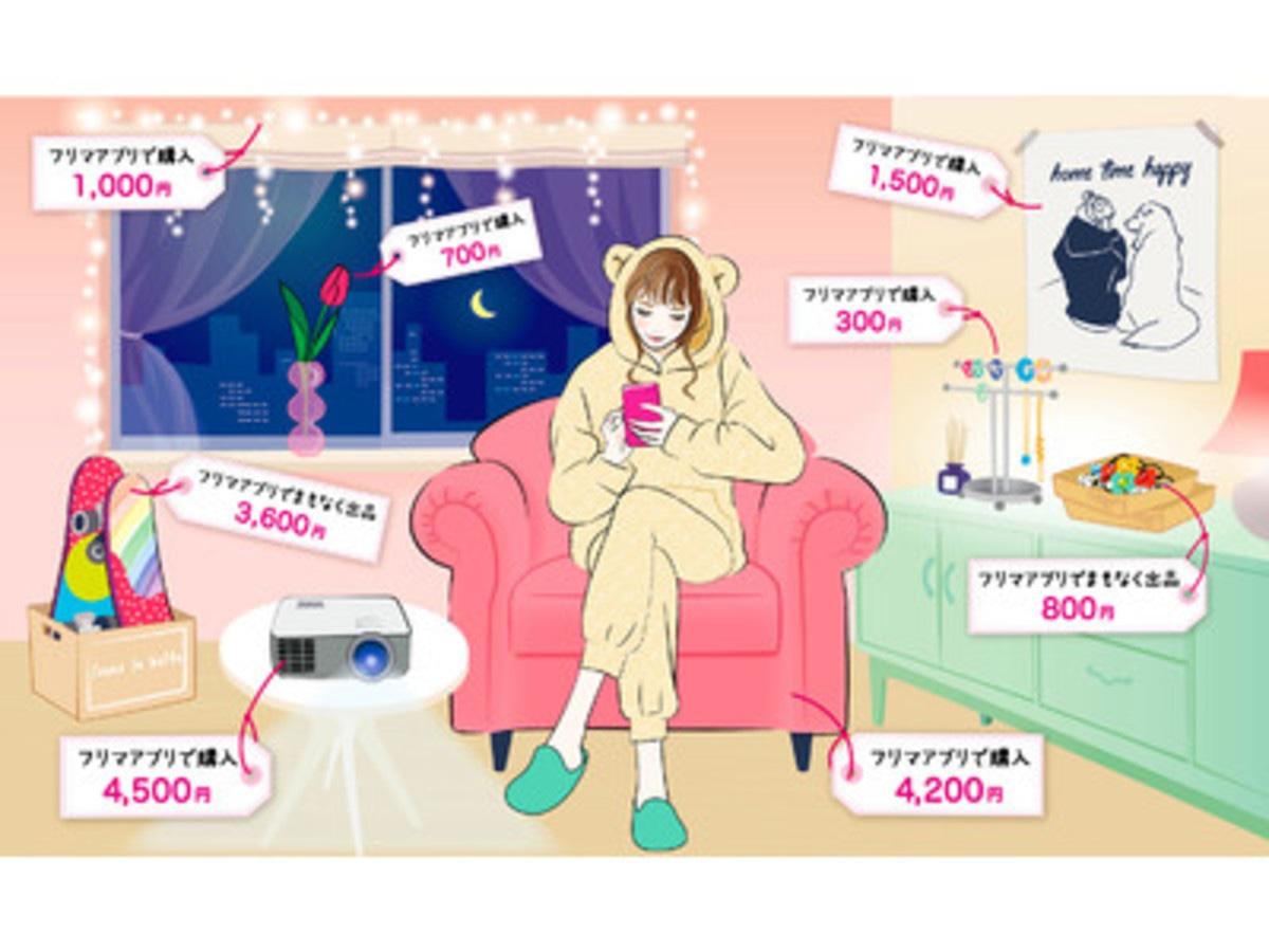 「SHIBUYA109 lab.×楽天「ラクマ」共同調査」の見出し画像