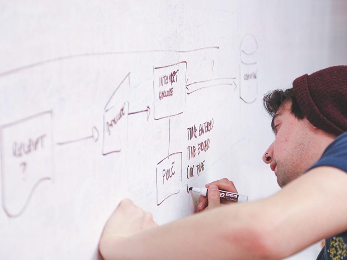 「成功したスタートアップから学ぶビジネスモデルの設計方法「リーン・キャンバス」とは」の見出し画像