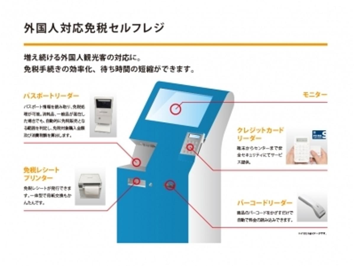 「【株式会社エスキュービズム・テクノロジー】免税機能付きセルフレジを販売開始」の見出し画像