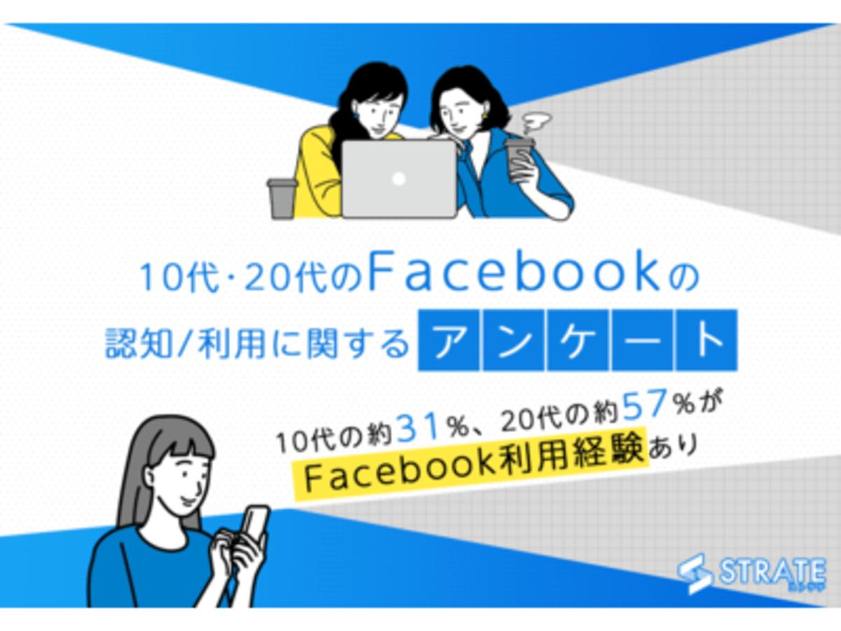 「10代の約31%、20代の約57%がFacebook利用経験あり【10代/20代のFacebookの認知と利用に関するアンケート】」の見出し画像