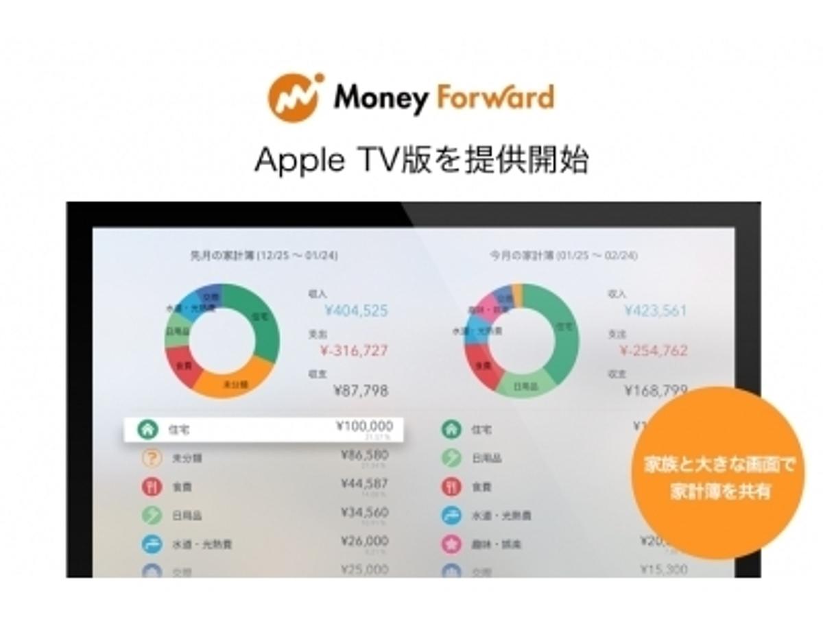 「自動家計簿・資産管理サービス「マネーフォワード」、AppleTV版を提供開始」の見出し画像