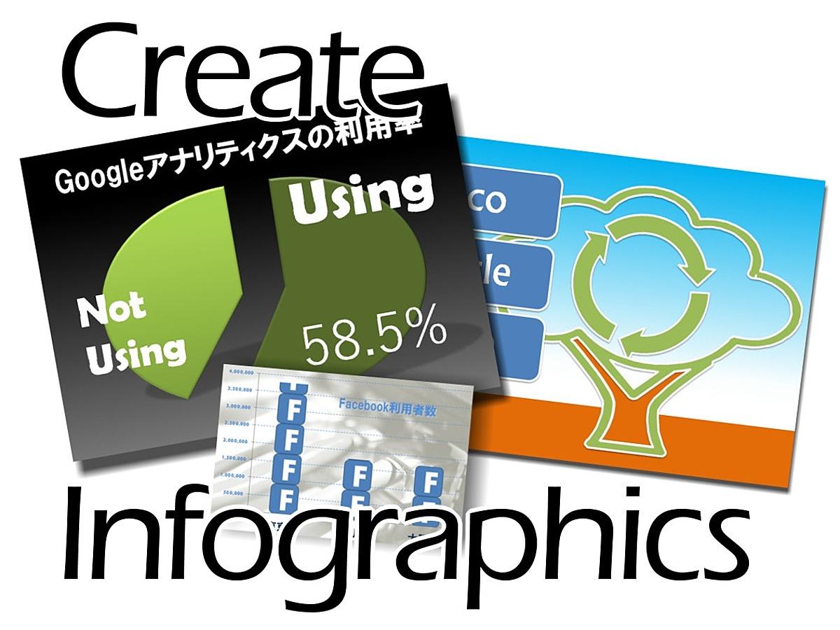 「デザインソフトいらず!パワポだけで簡単に綺麗なインフォグラフィックを作る方法」の見出し画像