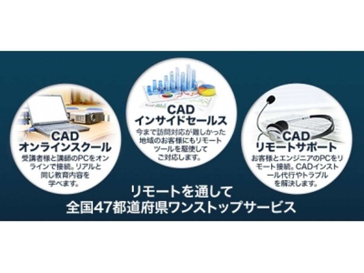 「2016年春より、オンラインでスムーズなお客様対応をスタート!リモートツールを駆使した「CADインサイドセールス&サポート」体制のお知らせ」の見出し画像
