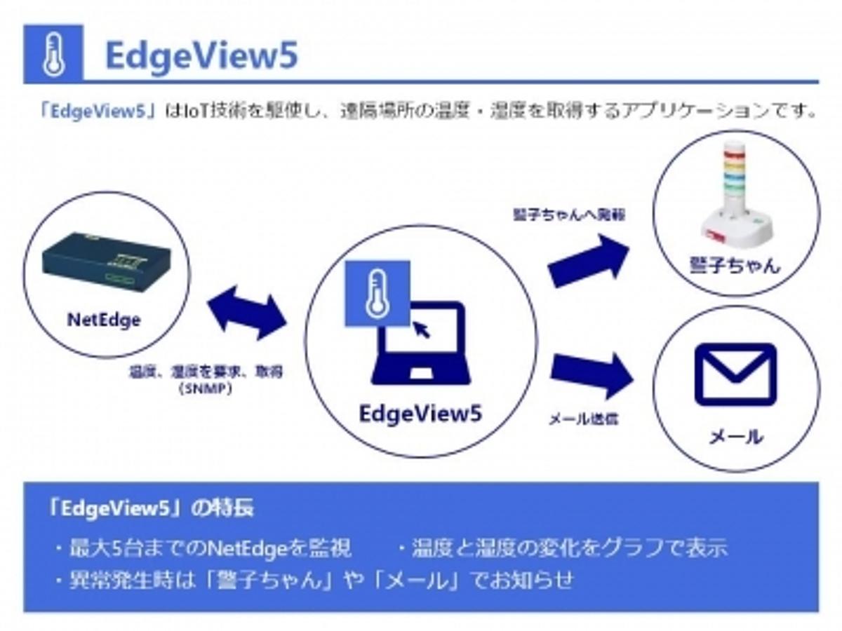 「【東亜ソフトウェア株式会社】 温湿度監視「エッジビュー5(ファイブ)」、新登場。」の見出し画像