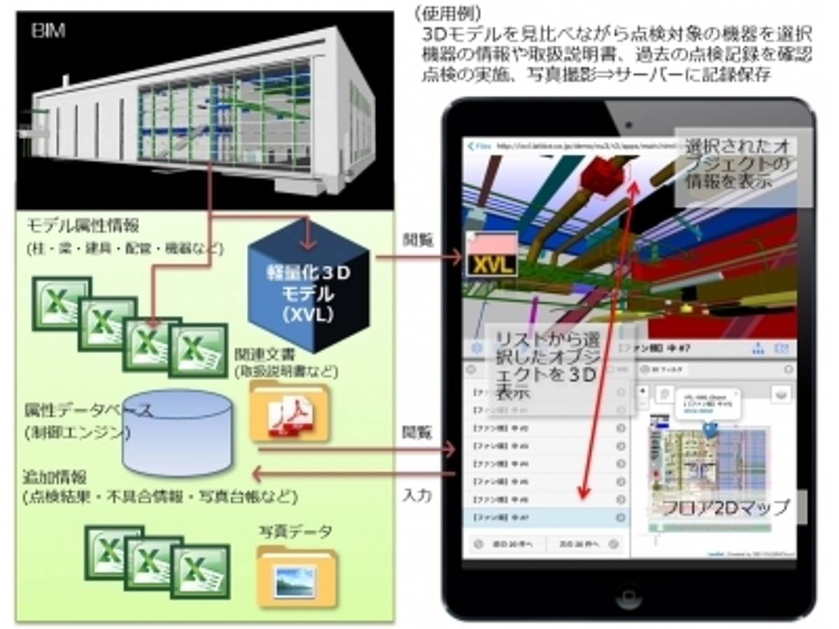 「XVL技術、大林組のBIM建物維持管理ツール「BIMobile」に採用」の見出し画像