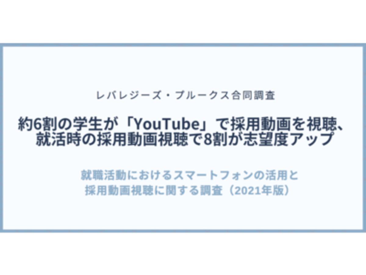 「約6割の学生が「YouTube」で採用動画を視聴、就活時の採用動画視聴で8割が志望度アップ」の見出し画像