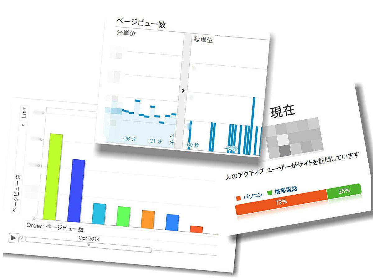 「サクッと自動!Googleアナリティクスで面倒なレポート作成をしてくれるサービス・カスタムレポートまとめ11本+α」の見出し画像