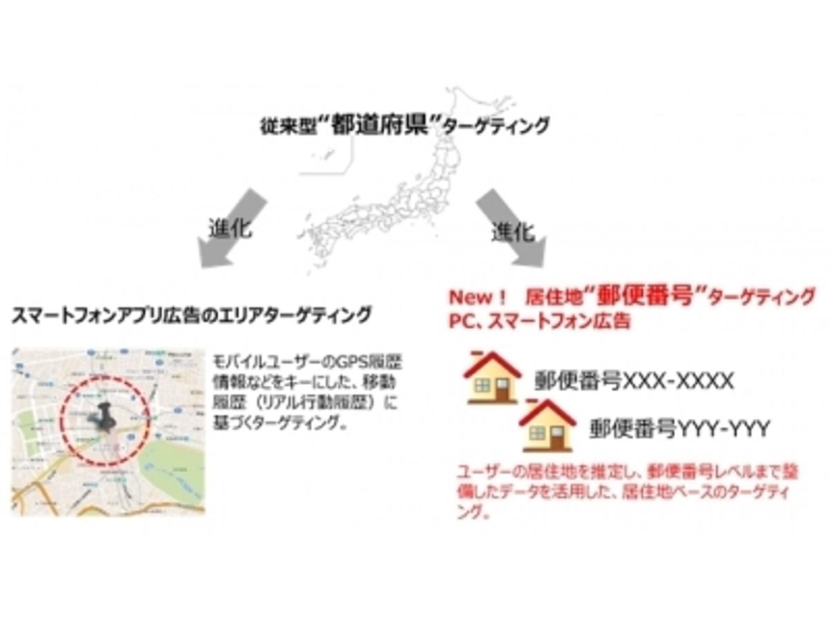 「【DAC】新サービスのお知らせ/高精度居住エリアターゲティング広告の提供開始」の見出し画像
