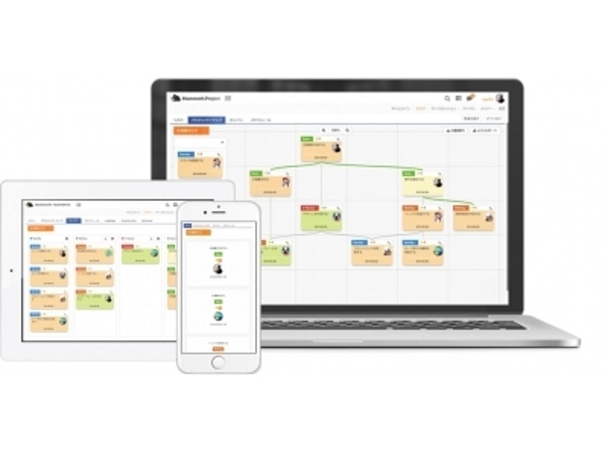「はるかに早く、スムースに。進化したプロジェクトマネジメントを実現できるツール「マンモスプロジェクト」をリリース」の見出し画像
