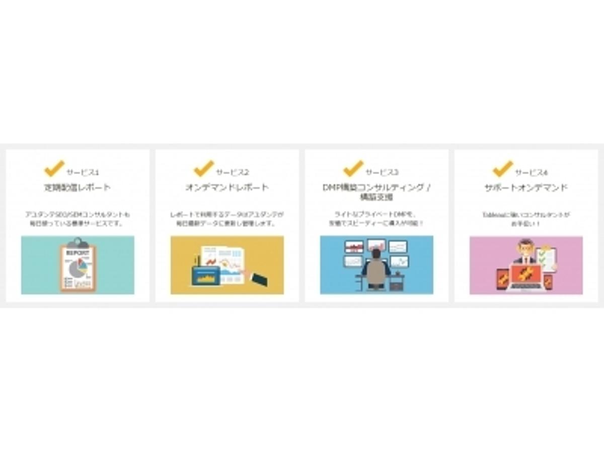 「データドリブンマーケティングを推し進める新サービス 【Quick DMP】 リリース!」の見出し画像