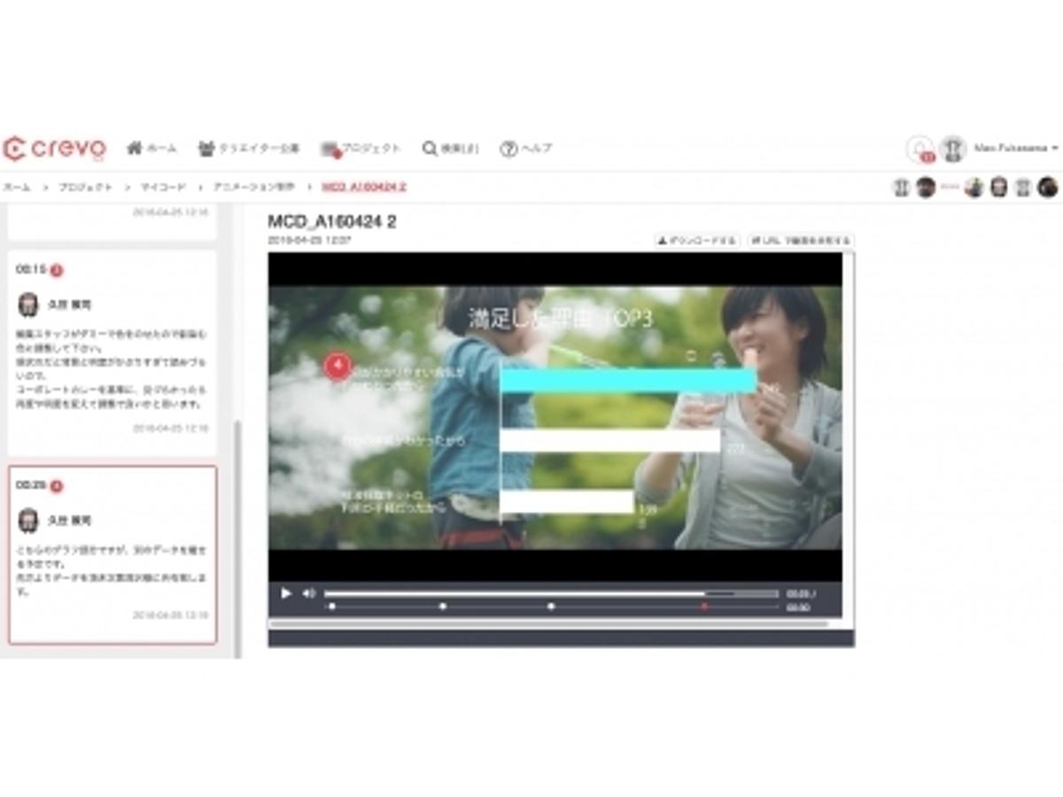 「クラウド動画制作プラットフォームを運営する「Crevo」独自のオンライン制作支援ツールを用いた実写映像制作サービスを開始」の見出し画像