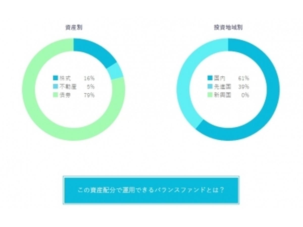 「東海東京証券 ロボアドバイザー「カライス」の発表会を名古屋で開催元SKE48柴田阿弥さんが「たった7つの問いに答えるだけで着実な投資が始められるなんて素晴らしいと感じました!」とコメント」の見出し画像