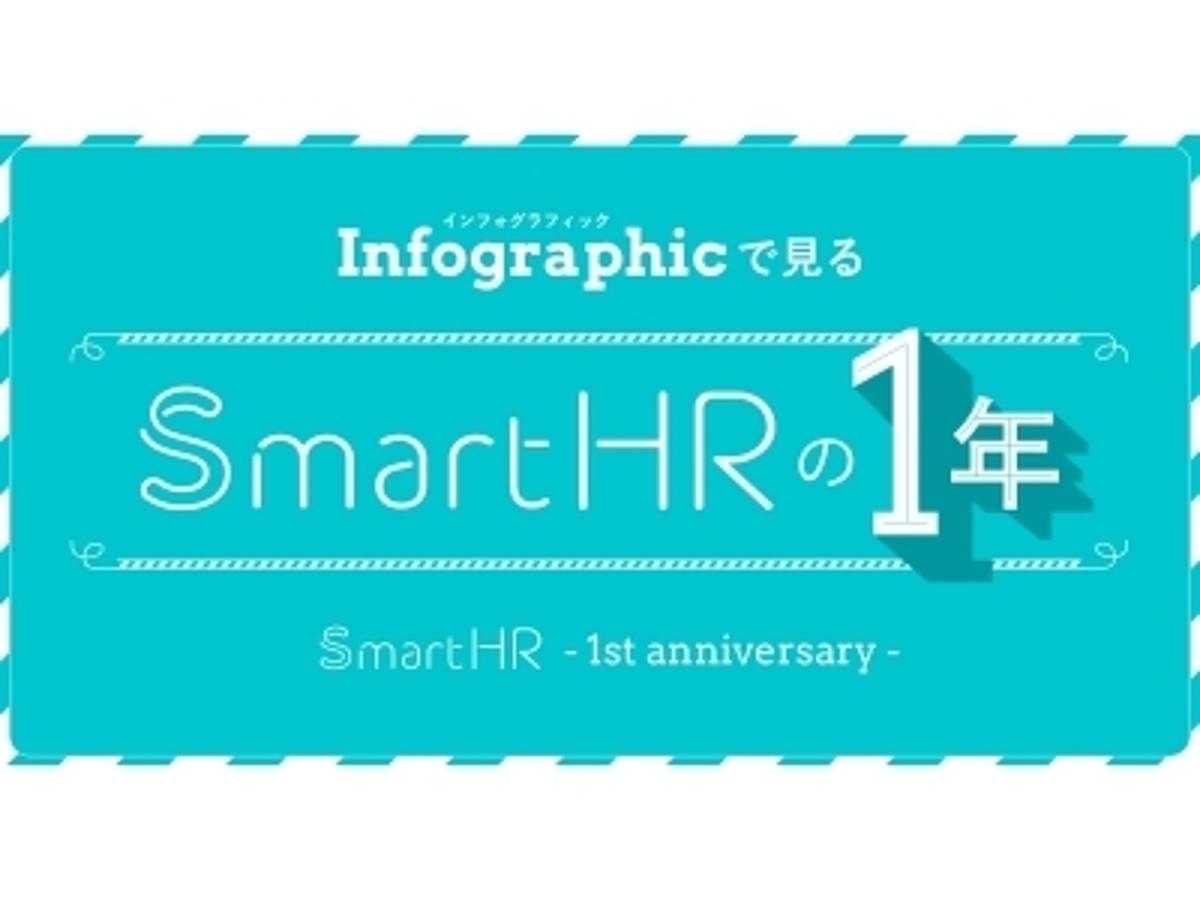 「クラウド労務ソフト「SmartHR」がサービス提供開始から1年。成長を振り返るインフォグラフィックを公開。」の見出し画像