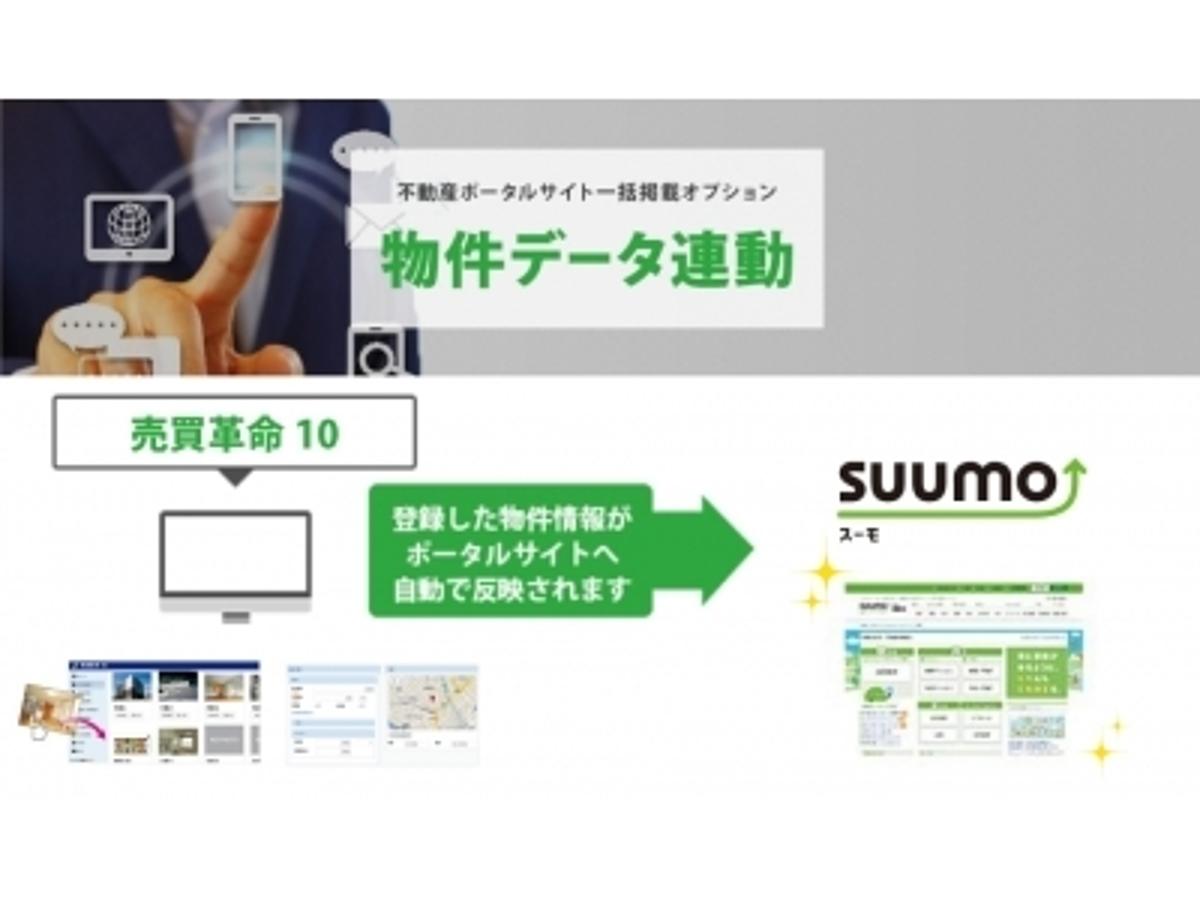 「売買革命10 物件データ連動オプションSUUMOをリリースいたします。」の見出し画像
