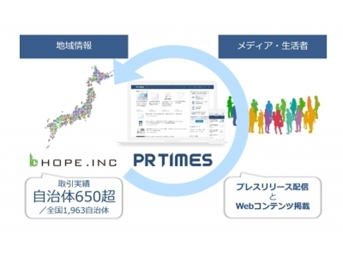 「PR TIMESとホープが業務提携、地方創生に必要な「自治体広報のIT活用」を推進」の見出し画像