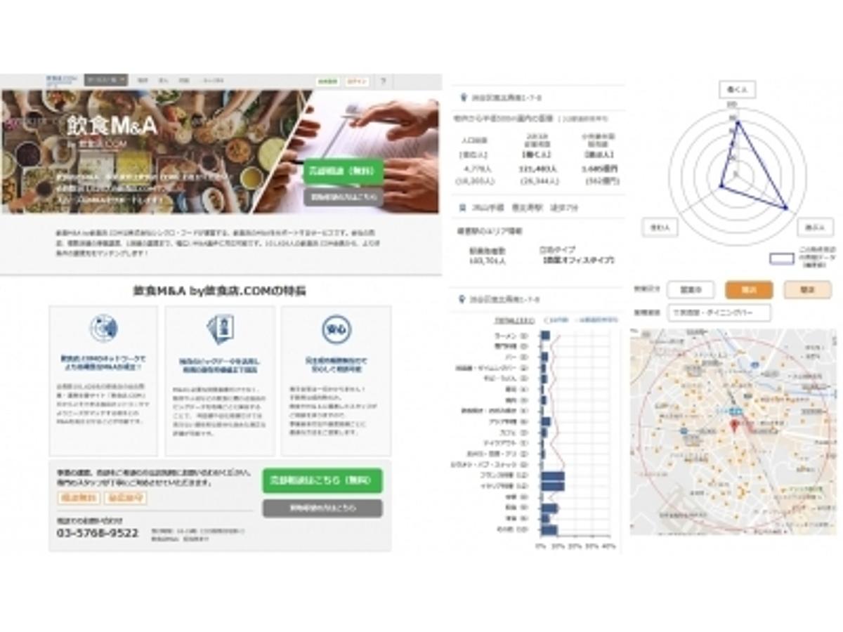 「ビッグデータを活用した飲食業界特化のM&A仲介サービス「飲食M&A」提供開始に関するお知らせ」の見出し画像