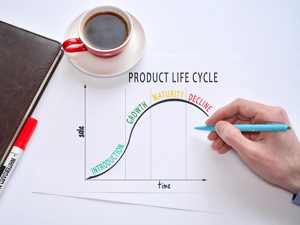 「商品販売を成功させるためには必読!プロダクト・ライフサイクルとは」の見出し画像