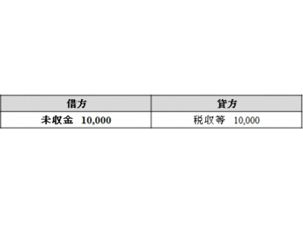 「TKCが、公会計システムの「仕訳」自動作成で特許を取得」の見出し画像